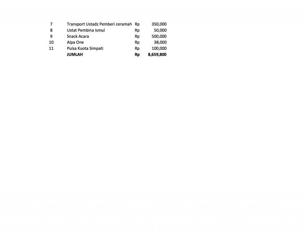 Laporan keuangan 3